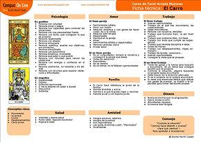 Ejemplo de material de apoyo del curso de Tarot online del campus Online de la Escola Mariló Casals. Mas info en www.cursotarotonline.com