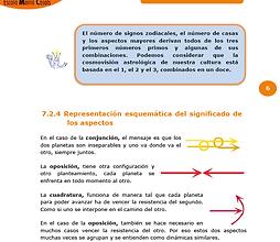 Los aspectos astrológicos PDF