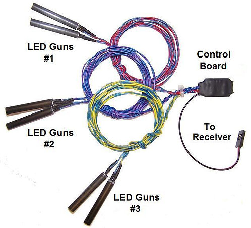 LED Guns Cannons for radio Controlled Model Airplane
