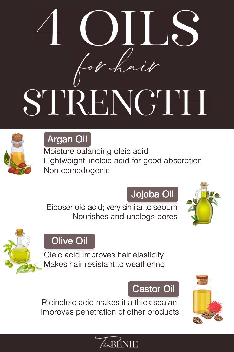 Argan Oil, Jojoba Oil, Olive Oil and Castor Oil are amazing oils to treat dry winter hari