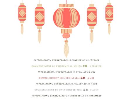 2021 : Dates des saisons et intersaisons selon le calendrier chinois traditionnel