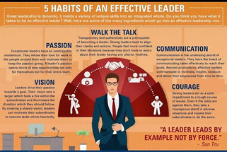 5 Habits of an Effective Leader