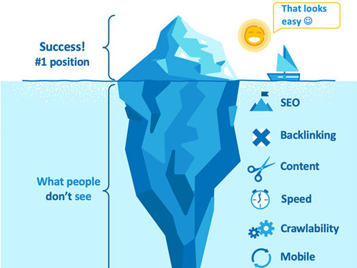 Yes, you need SEO. But what does it mean?