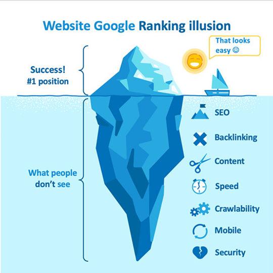 SEO ranking illusion illustration