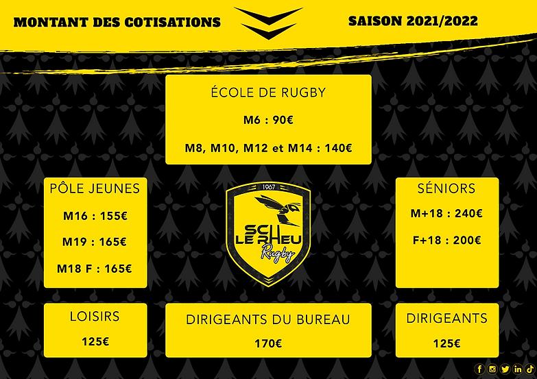 Cotisations Catégories Saison 2021_2022.png