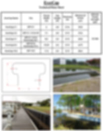 Everlast Seawall Data Sheet