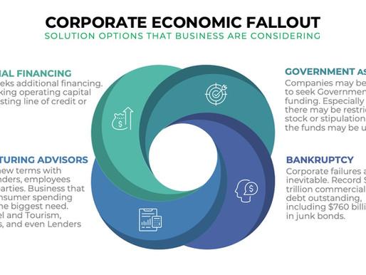 Corporate Economic Fallout