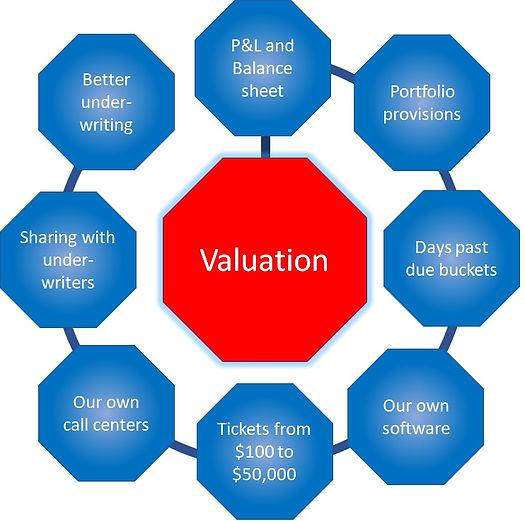 Valuation.jpg