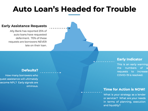 Auto Loan's Headed for Trouble