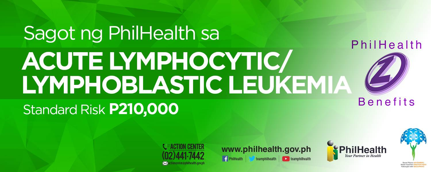 Philhealth Coverage
