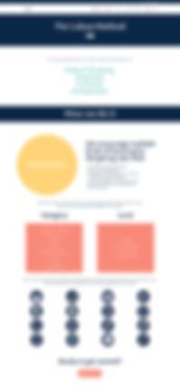 Lokua-Method.jpg