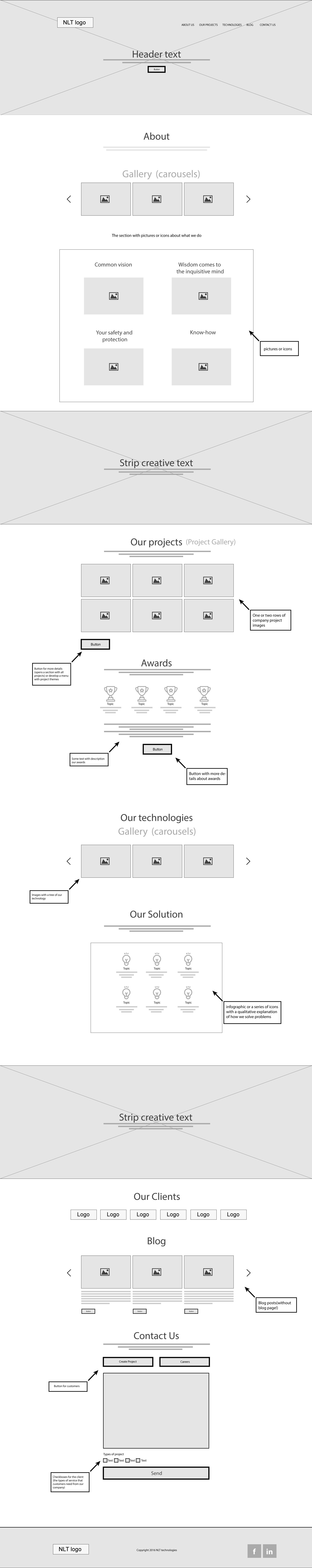 wireframe_FINAL_website