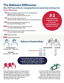 Robinson Business College GSU
