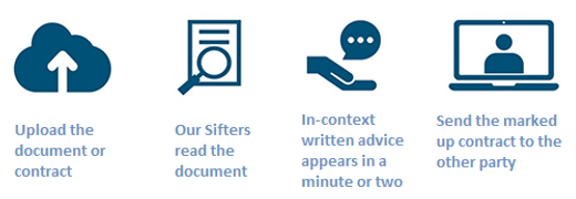 Legal sifter how works-web.png