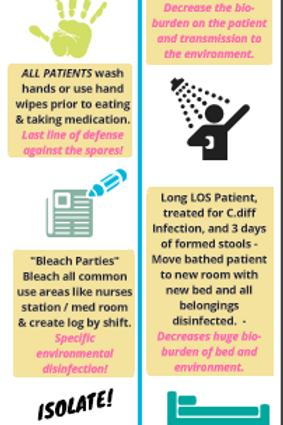C.diff Prevention - Beyond the Basics!