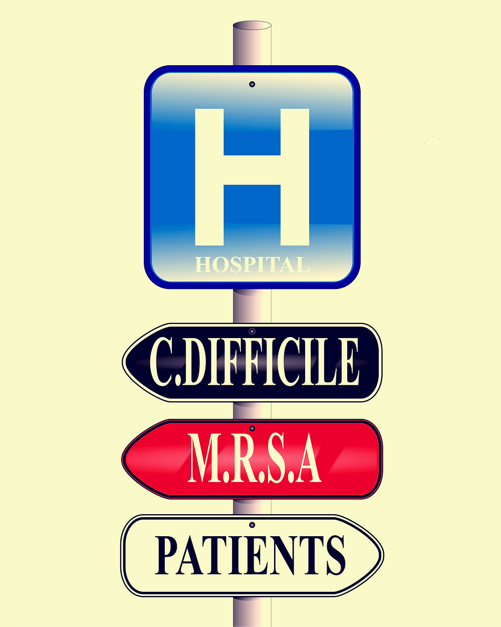 Hospital directional sign - MDRO