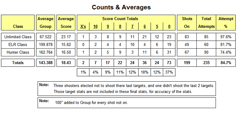 Event Stats.png