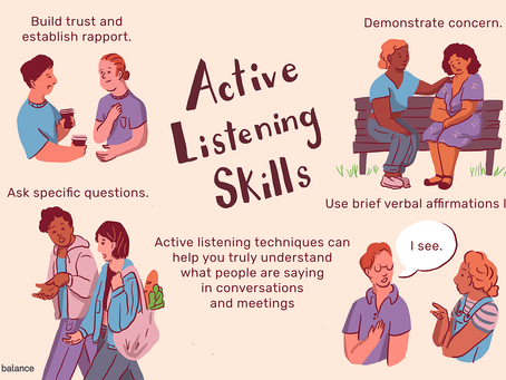 Empathy, Allyship, and Active Listening