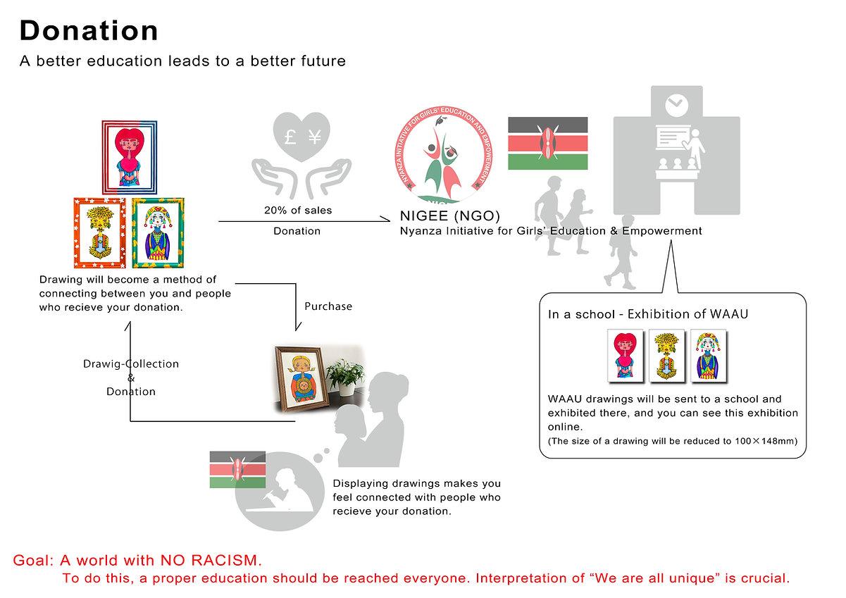 donation system NIGEEのコピー.jpg