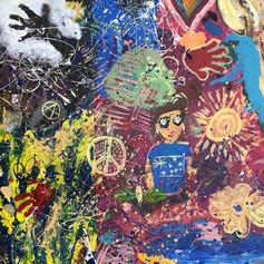 Akos Juhasz community canvas Juhasz community canvasAkos Juhasz community canvas