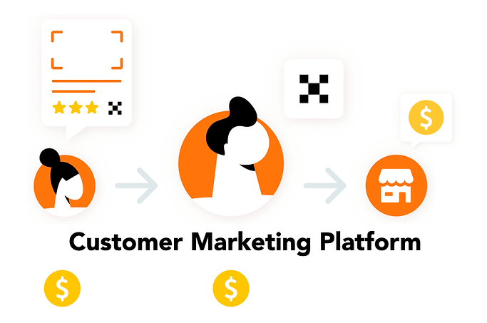 Customer Marketing Platform.png