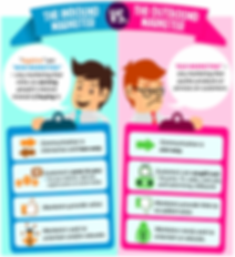 New vs. Old Marketing Infographic (6.7.2