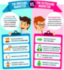 New vs. Old Marketing Infographic (6.8.2