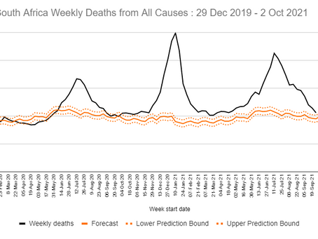 Life Insurance in a Pandemic