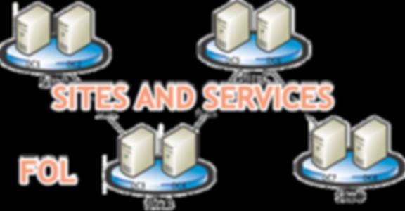 sitesandservices.png