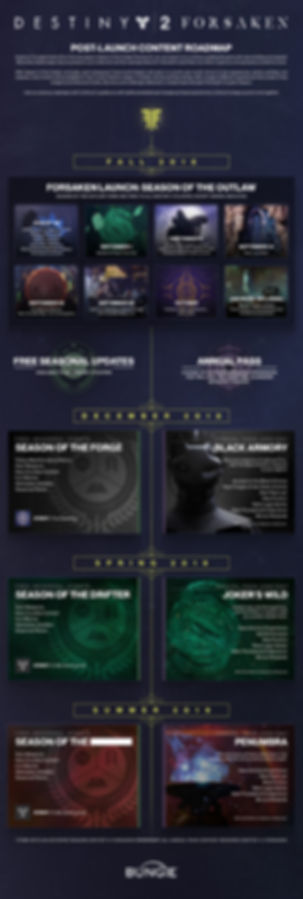 forsaken_post_launch_infographic.jpg