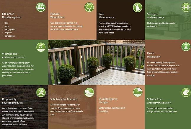 composite decking information