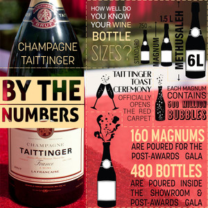 Taittinger By The Numbers Graphic