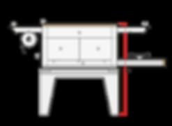 DOCK, Dutch Outdoor Camp Kitchen, chuck box, camp kitchen, trail kitchen, Zarges kitchen, aluminum camp kitchen