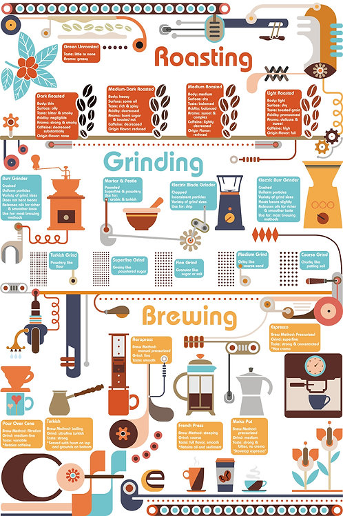 The Coffee Machine Poster