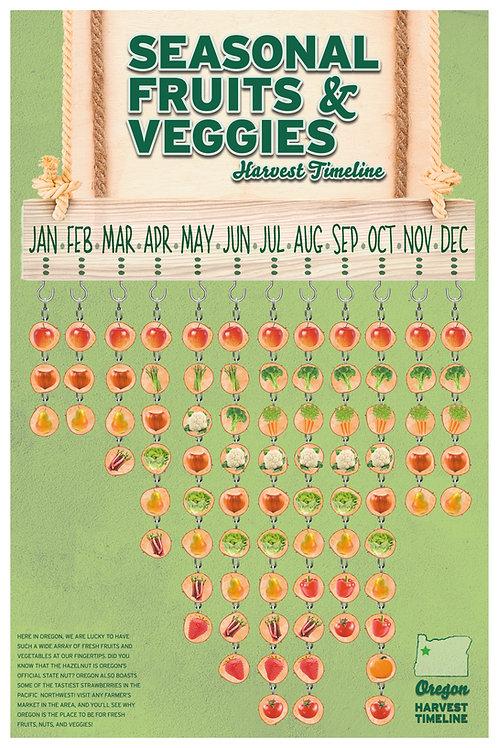 Seasonal Fruits &Veggies Poster