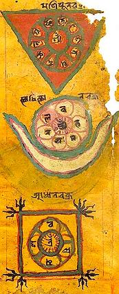 Les trois premiers chakras  et leurs bîja mantras