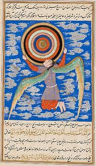 Ar-Rûh soutenant les Sphères célestes