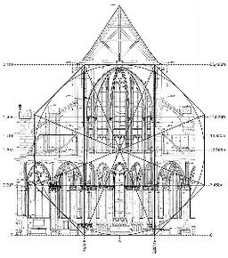 Section de l'église cistercienne d'Altenberg en Westphalie