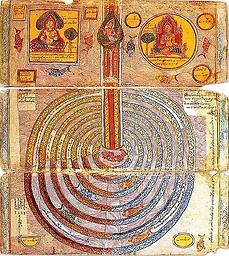 L'Axe du Monde, manuscrit thaï