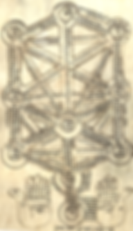 Sephiroth Kabbale