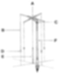 Groma de la boutique de Verus (Pompei)
