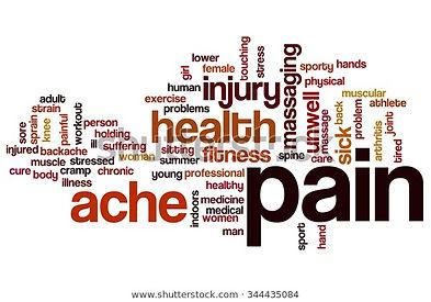 pain-word-cloud-600w-344435084.jpg