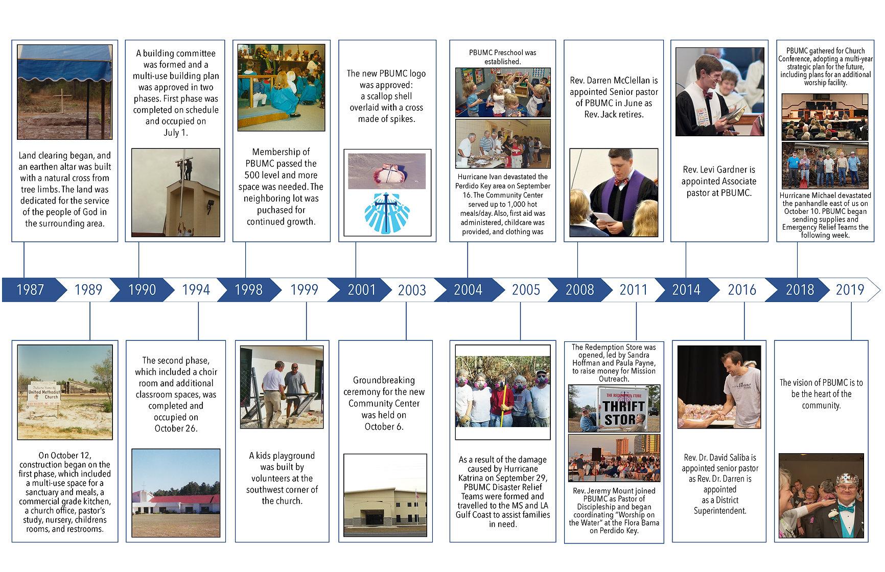 Printed Timeline inside2.jpg