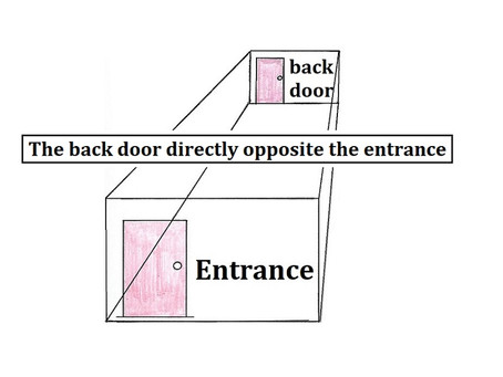 穿堂風 The back door (or window) directly opposite the entrance.