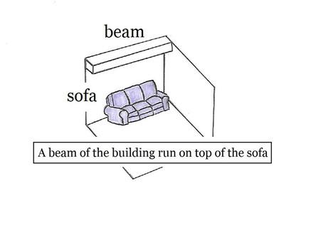 壓樑 A beam of the building run on top of the sofa.