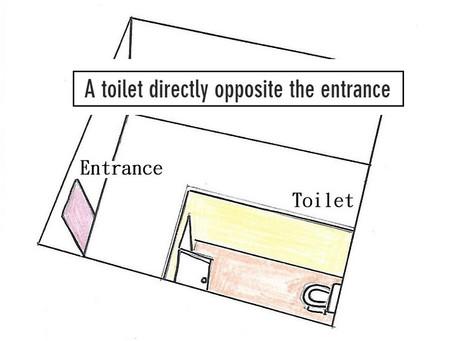 開門見廁 A toilet directly opposite the entrance.