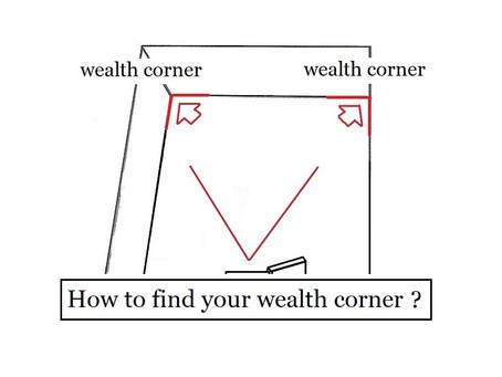 財位 How to find your wealth corner?