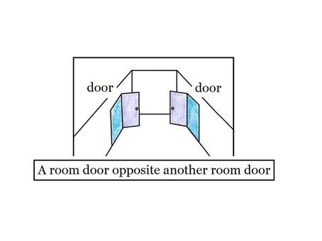門對門 A room door opposite another room door.