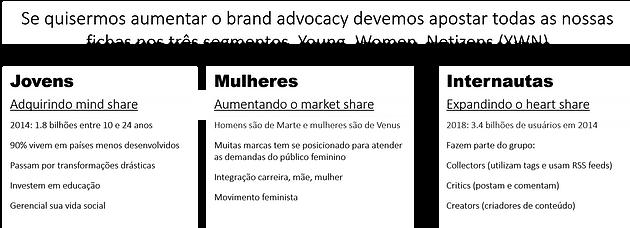 brand advocacy e a jornada do consumidor