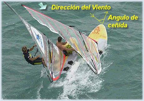 como orzar en windsurf